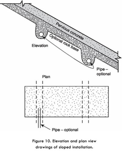 sloped installation diagram